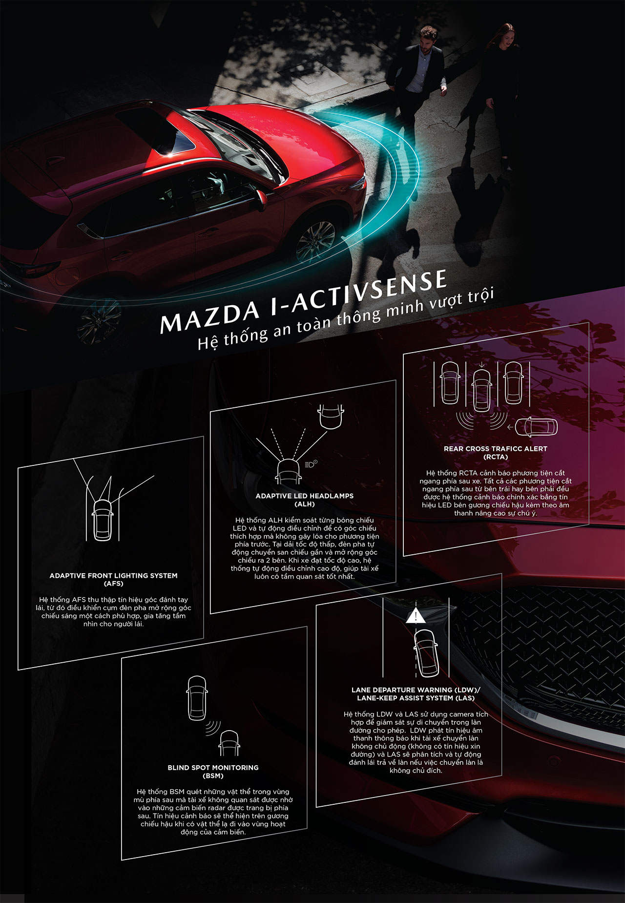 Xe Mazda CX-5