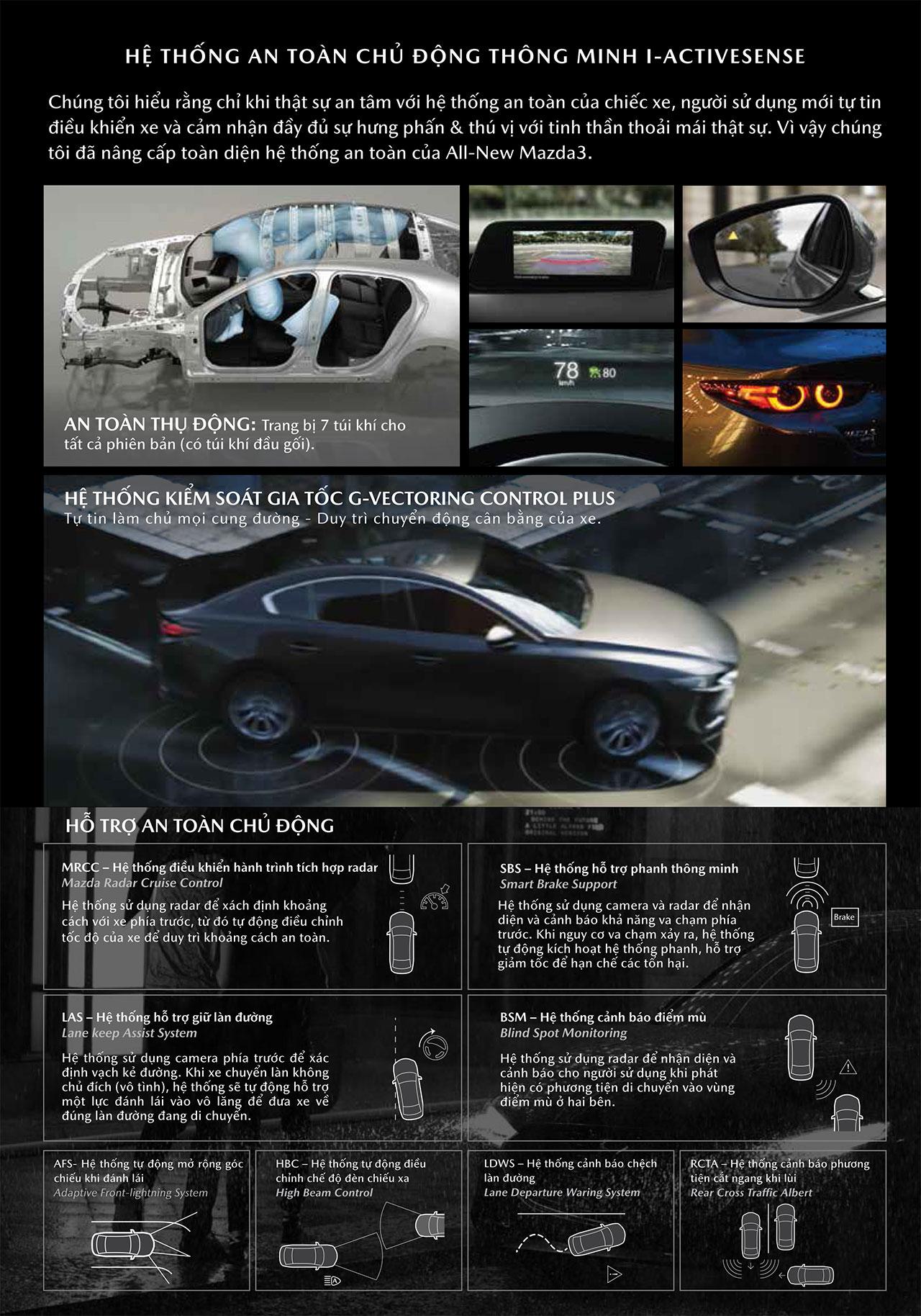 Xe Mazda3 All-New