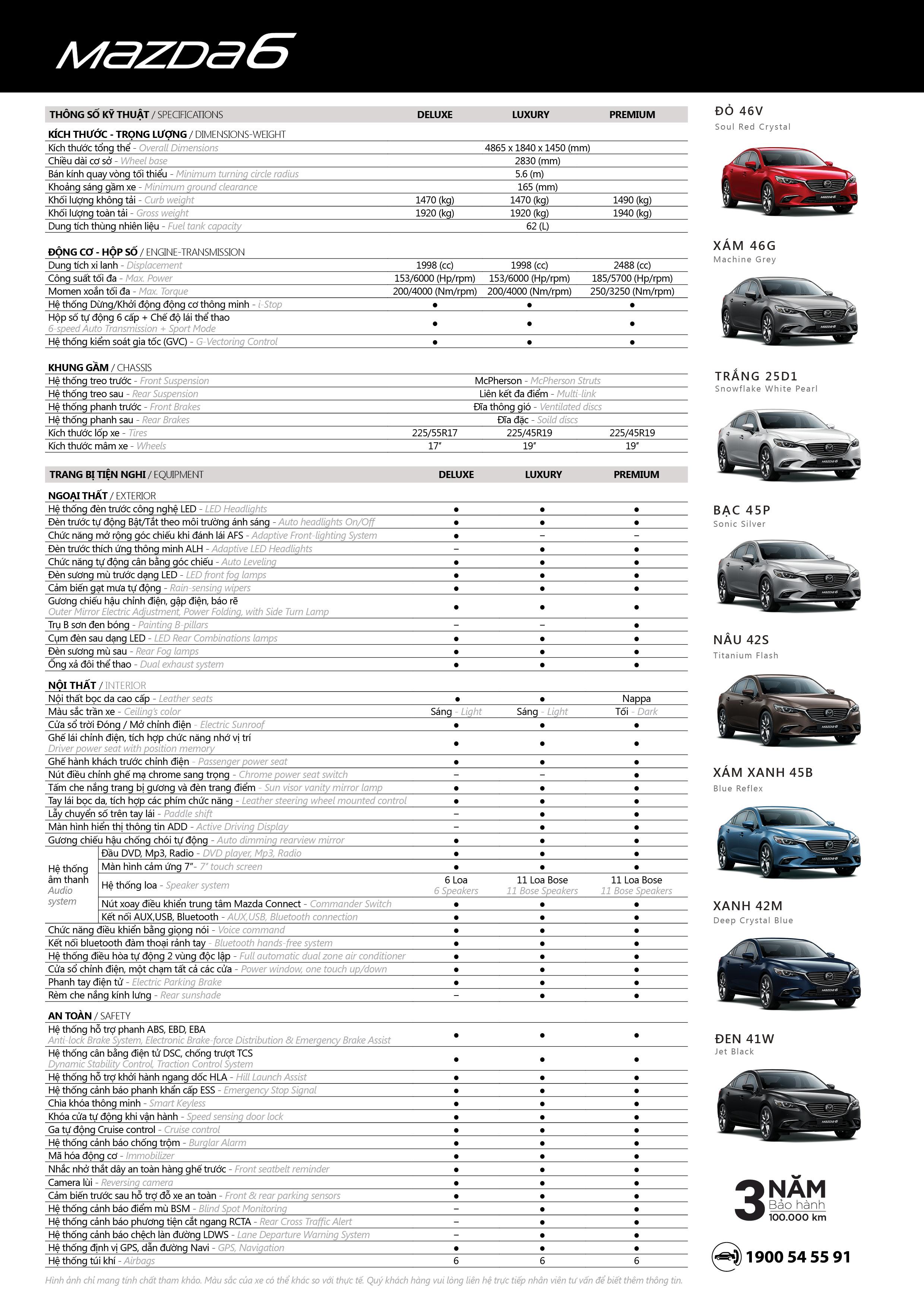 Xe Mazda6
